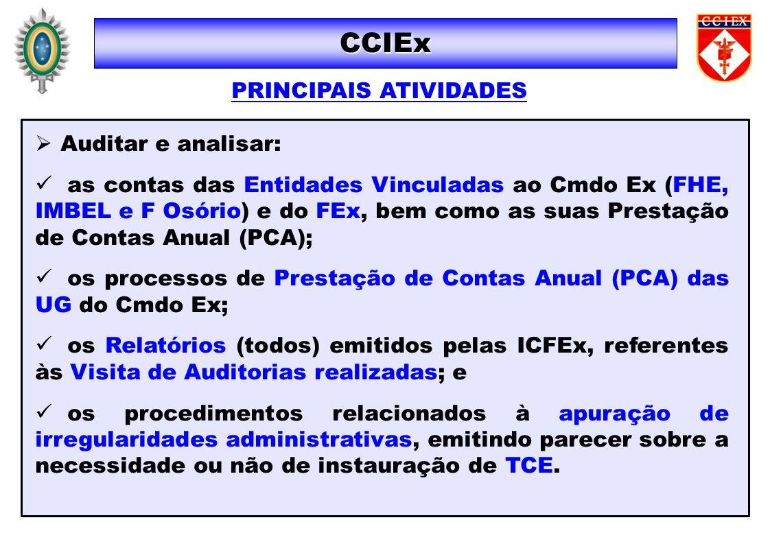 Auditar e analisar: as contas das Entidades Vinculadas ao Cmdo Ex (FHE, IMBEL e F Osório) e do FEx, bem como as suas Prestação de Contas Anual (PCA);