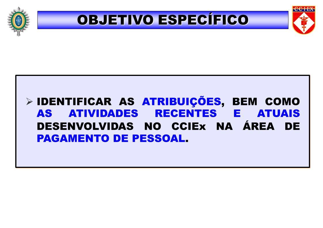 ICFEx REMETE P/ CCIEx O RELATÓRIO DO PROCEDIMENTO ADOTADO, CONCLUINDO SOBRE A EXISTÊNCIA OU NÃO DE DANO AO ERÁRIO.