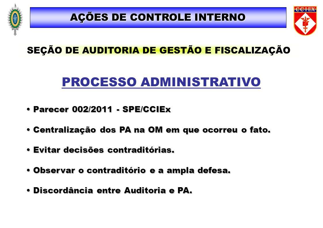AÇÕES DE CONTROLE INTERNO PROCESSO ADMINISTRATIVO Parecer 002/2011 - SPE/CCIEx Parecer 002/2011 - SPE/CCIEx Centralização dos PA na OM em que ocorreu