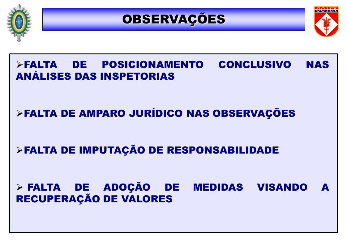 FALTA DE POSICIONAMENTO CONCLUSIVO NAS ANÁLISES DAS INSPETORIAS FALTA DE AMPARO JURÍDICO NAS OBSERVAÇÕES FALTA DE IMPUTAÇÃO DE RESPONSABILIDADE FALTA