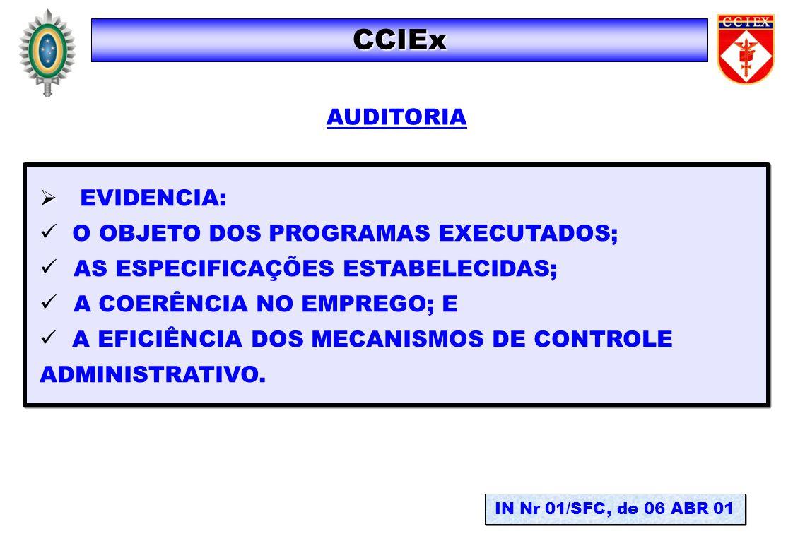 CCIEx EVIDENCIA: O OBJETO DOS PROGRAMAS EXECUTADOS; AS ESPECIFICAÇÕES ESTABELECIDAS; A COERÊNCIA NO EMPREGO; E A EFICIÊNCIA DOS MECANISMOS DE CONTROLE