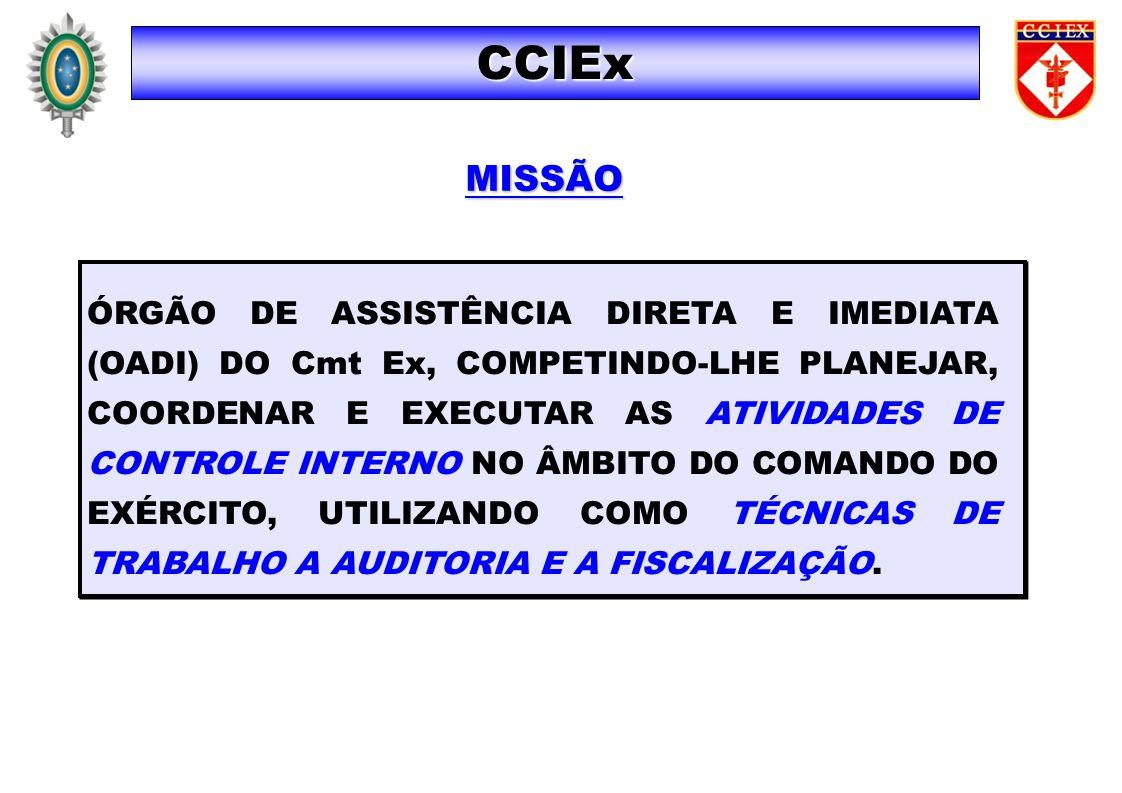 CCIEx MISSÃO ÓRGÃO DE ASSISTÊNCIA DIRETA E IMEDIATA (OADI) DO Cmt Ex, COMPETINDO-LHE PLANEJAR, COORDENAR E EXECUTAR AS ATIVIDADES DE CONTROLE INTERNO