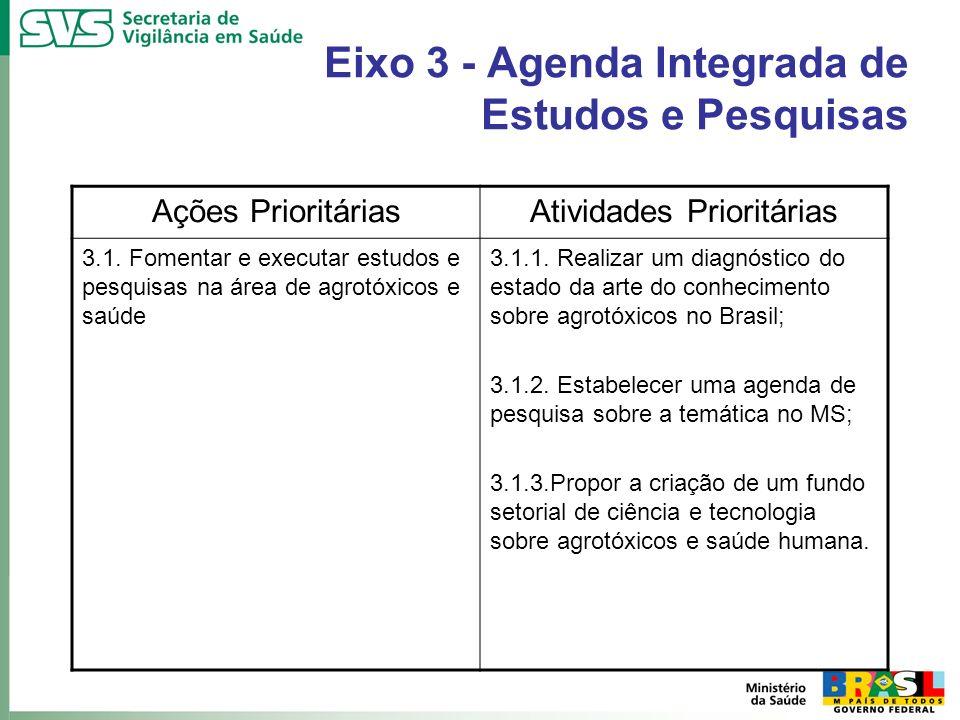 Eixo 3 - Agenda Integrada de Estudos e Pesquisas Ações PrioritáriasAtividades Prioritárias 3.1. Fomentar e executar estudos e pesquisas na área de agr