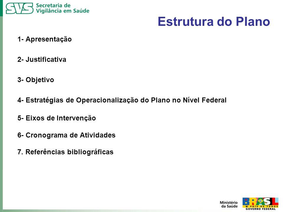Estrutura do Plano 1- Apresentação 2- Justificativa 3- Objetivo 4- Estratégias de Operacionalização do Plano no Nível Federal 5- Eixos de Intervenção