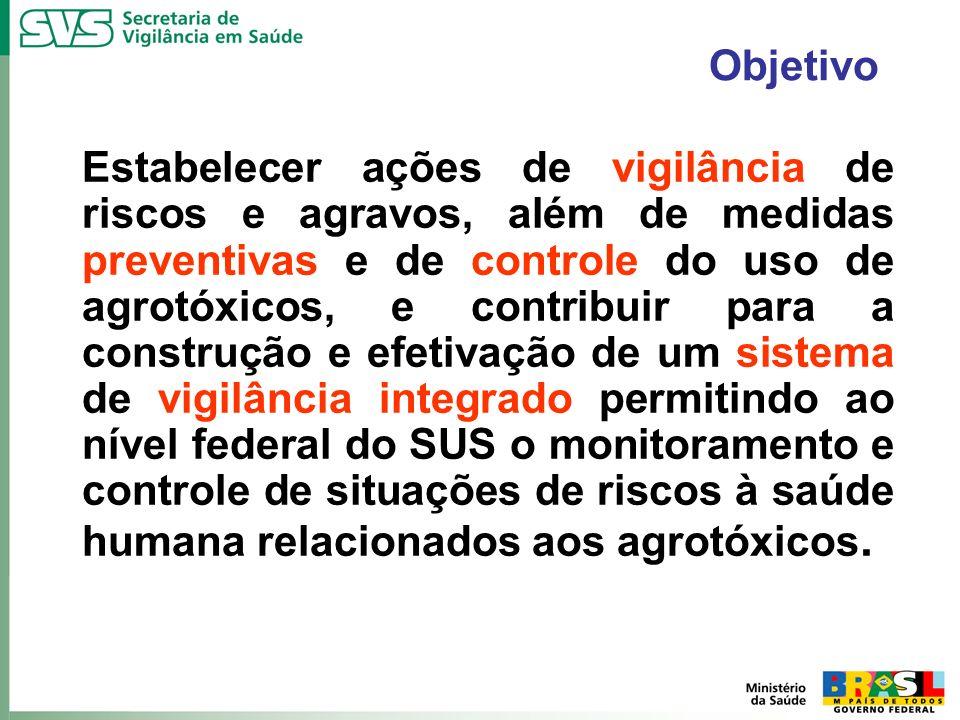 Objetivo Estabelecer ações de vigilância de riscos e agravos, além de medidas preventivas e de controle do uso de agrotóxicos, e contribuir para a con