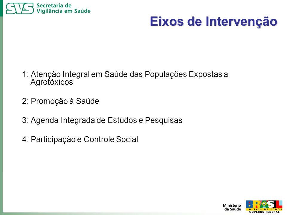 1: Atenção Integral em Saúde das Populações Expostas a Agrotóxicos 2: Promoção à Saúde 3: Agenda Integrada de Estudos e Pesquisas 4: Participação e Co