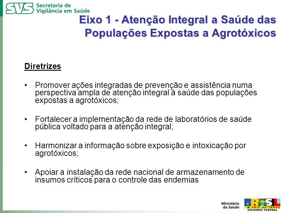 Eixo 1 - Atenção Integral a Saúde das Populações Expostas a Agrotóxicos Diretrizes Promover ações integradas de prevenção e assistência numa perspecti