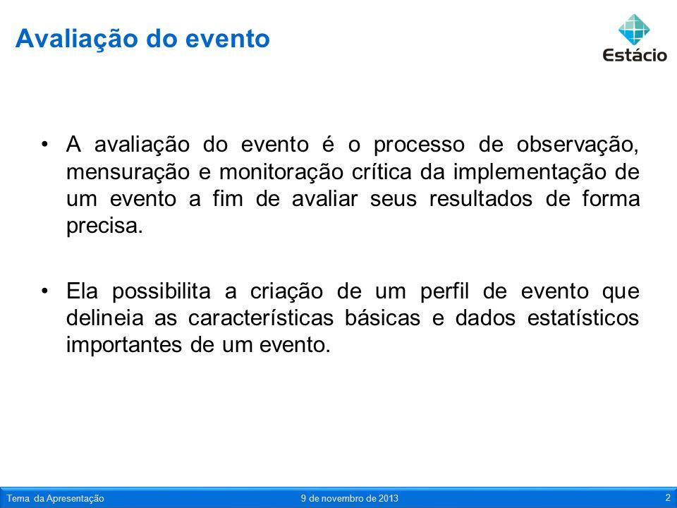 Avaliação do evento A avaliação do evento é o processo de observação, mensuração e monitoração crítica da implementação de um evento a fim de avaliar