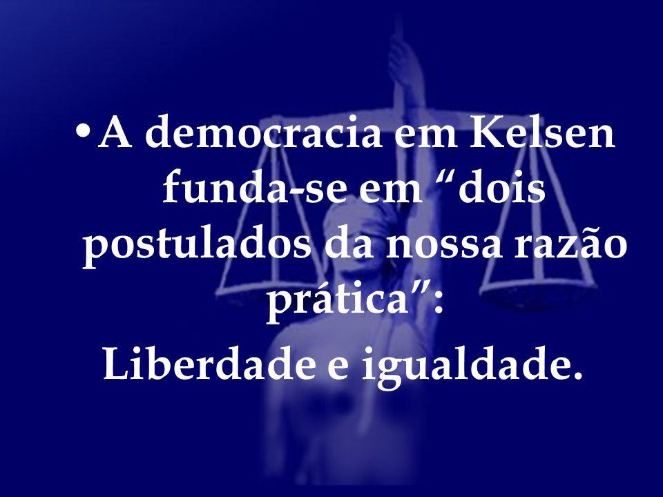 A democracia se fundamenta no indivíduo como valor absoluto.