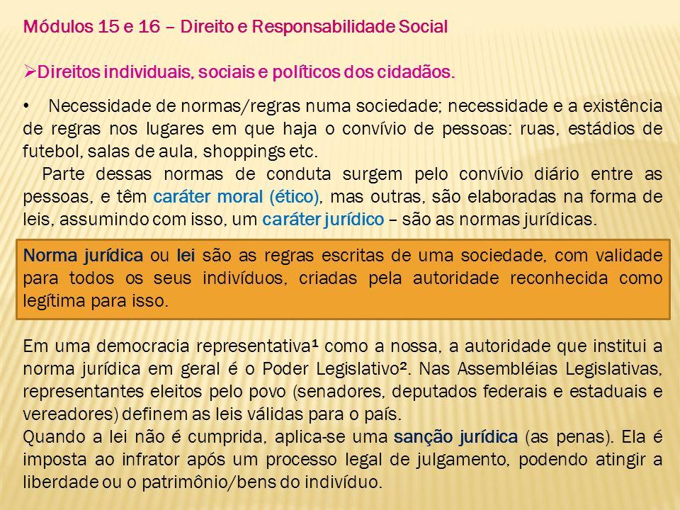 Módulos 15 e 16 – Direito e Responsabilidade Social Direitos individuais, sociais e políticos dos cidadãos. Necessidade de normas/regras numa sociedad