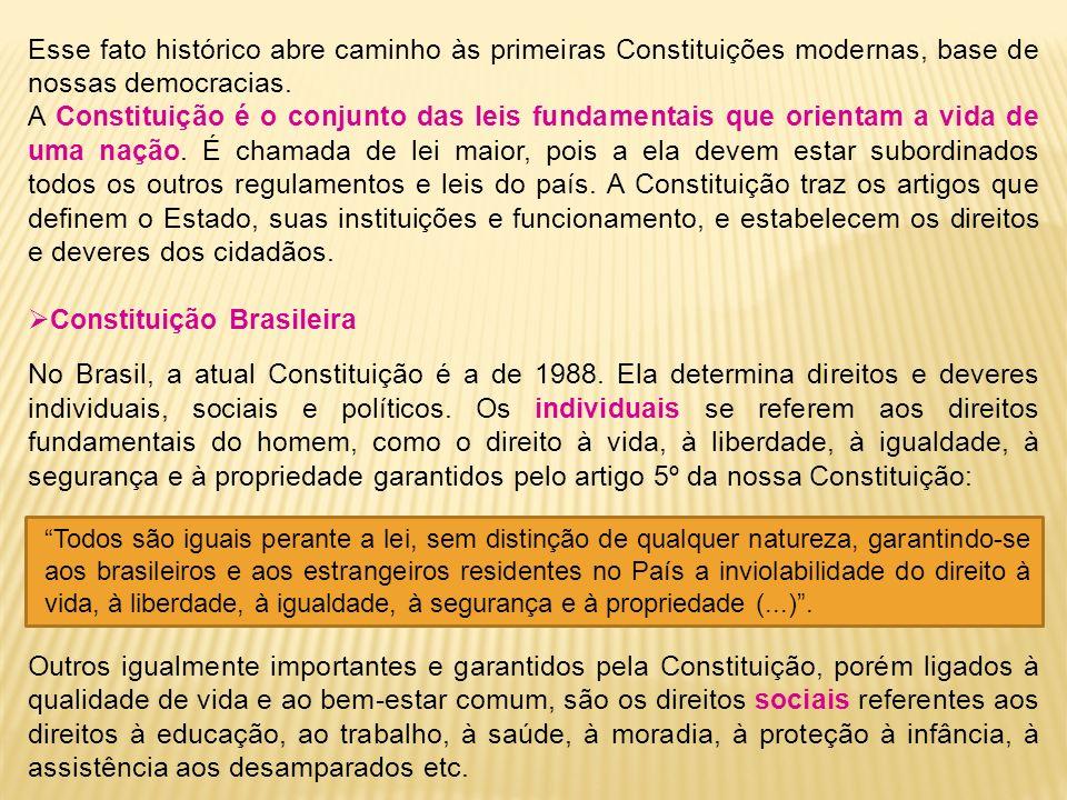Esse fato histórico abre caminho às primeiras Constituições modernas, base de nossas democracias. A Constituição é o conjunto das leis fundamentais qu