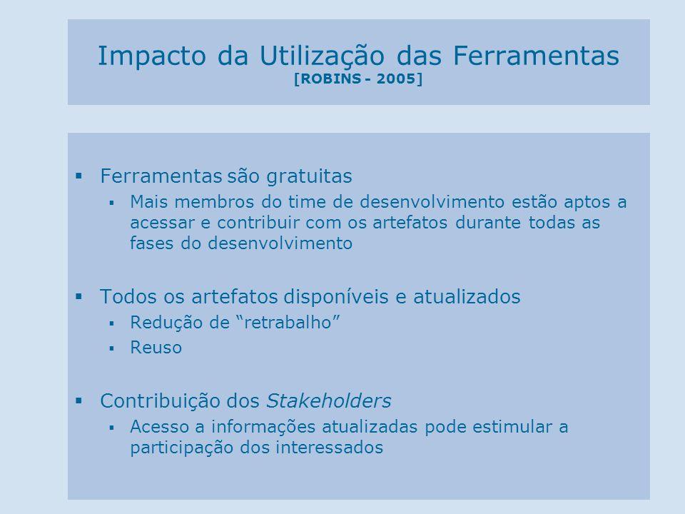 Impacto da Utilização das Ferramentas [ROBINS - 2005] Ferramentas são gratuitas Mais membros do time de desenvolvimento estão aptos a acessar e contri