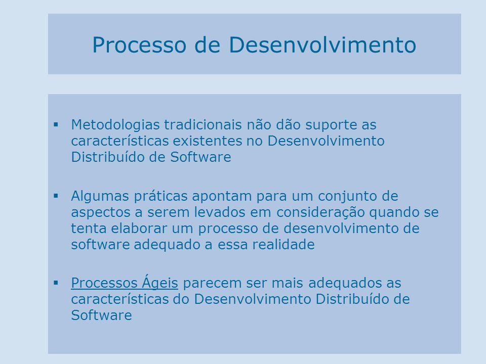 Processo de Desenvolvimento Metodologias tradicionais não dão suporte as características existentes no Desenvolvimento Distribuído de Software Algumas