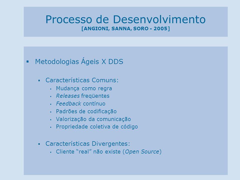 Processo de Desenvolvimento [ANGIONI, SANNA, SORO - 2005] Metodologias Ágeis X DDS Características Comuns: Mudança como regra Releases freqüentes Feed