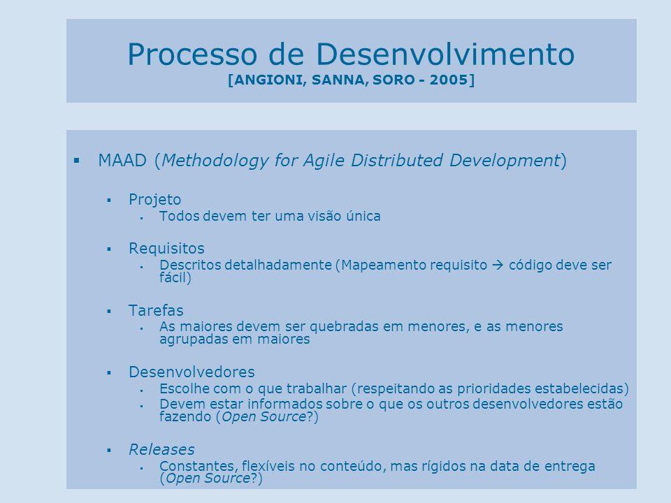 Processo de Desenvolvimento [ANGIONI, SANNA, SORO - 2005] MAAD (Methodology for Agile Distributed Development) Projeto Todos devem ter uma visão única