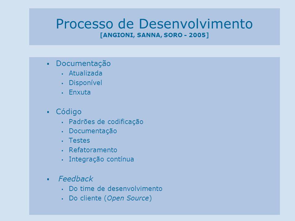 Processo de Desenvolvimento [ANGIONI, SANNA, SORO - 2005] Documentação Atualizada Disponível Enxuta Código Padrões de codificação Documentação Testes