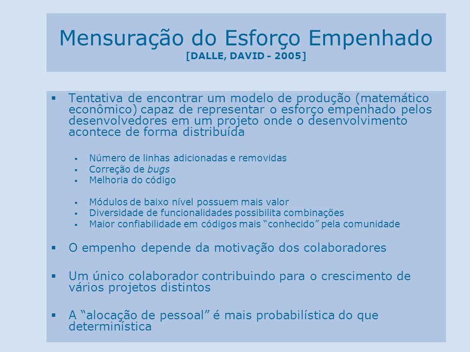 Mensuração do Esforço Empenhado [DALLE, DAVID - 2005] Tentativa de encontrar um modelo de produção (matemático econômico) capaz de representar o esfor