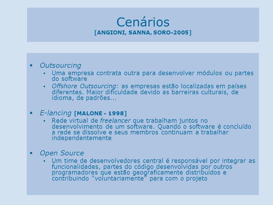 Cenários [ANGIONI, SANNA, SORO-2005] Outsourcing Uma empresa contrata outra para desenvolver módulos ou partes do software Offshore Outsourcing: as em
