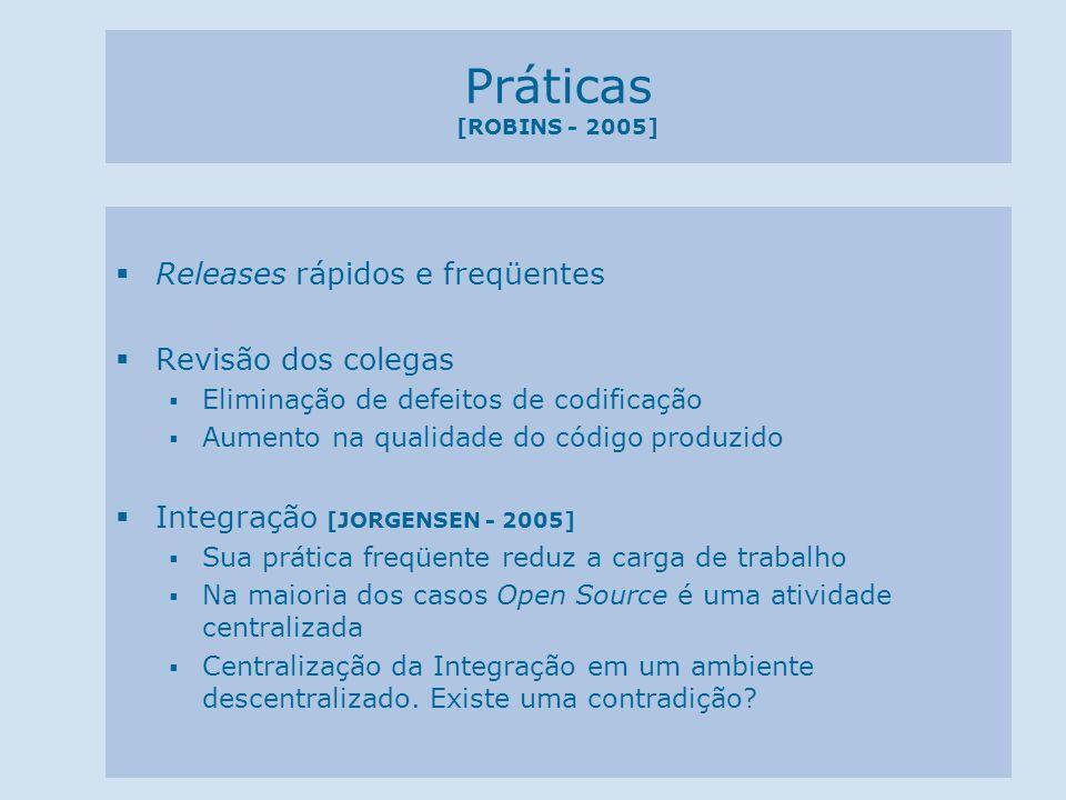 Processo de Desenvolvimento [ANGIONI, SANNA, SORO - 2005] Documentação Atualizada Disponível Enxuta Código Padrões de codificação Documentação Testes Refatoramento Integração contínua Feedback Do time de desenvolvimento Do cliente (Open Source)