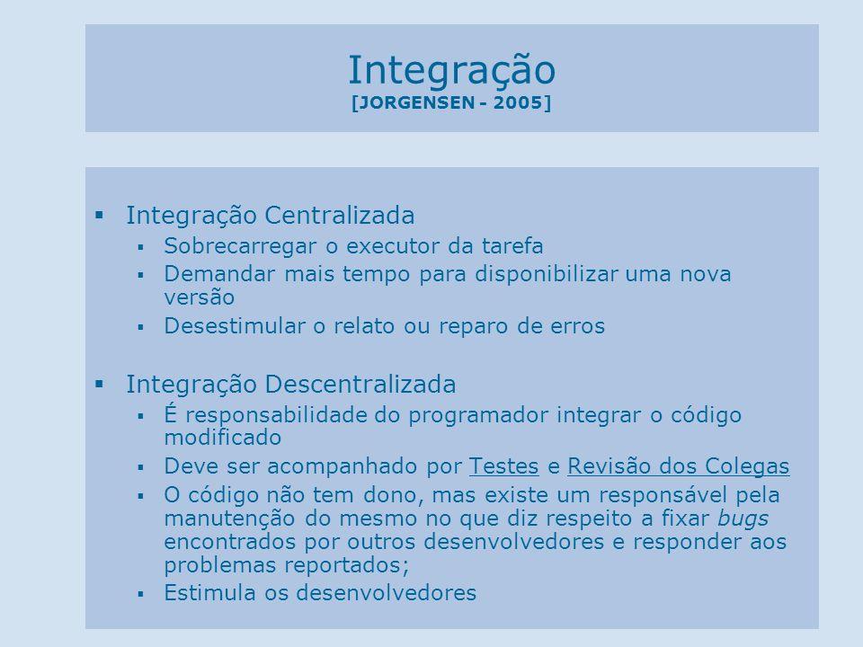 Integração [JORGENSEN - 2005] Integração Centralizada Sobrecarregar o executor da tarefa Demandar mais tempo para disponibilizar uma nova versão Deses