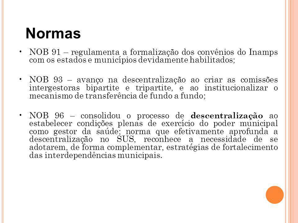 Normas NOB 91 – regulamenta a formalização dos convênios do Inamps com os estados e municípios devidamente habilitados; NOB 93 – avanço na descentrali
