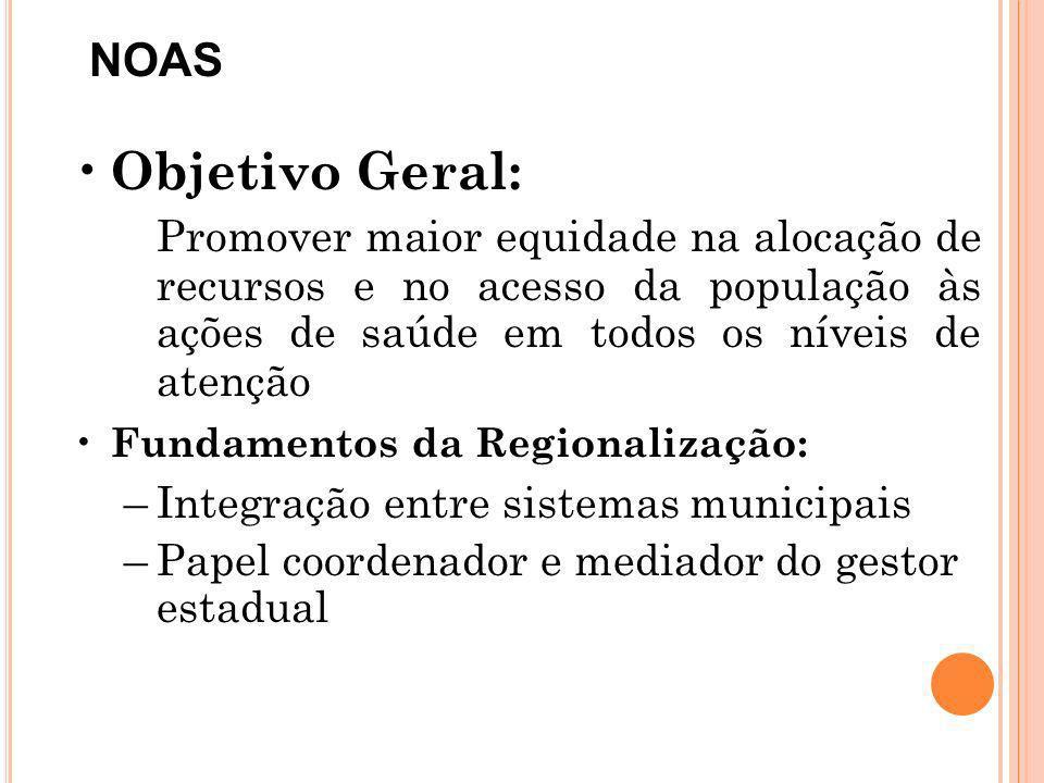 NOAS Objetivo Geral: Promover maior equidade na alocação de recursos e no acesso da população às ações de saúde em todos os níveis de atenção Fundamen