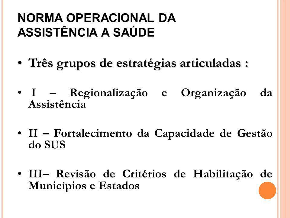 NORMA OPERACIONAL DA ASSISTÊNCIA A SAÚDE Três grupos de estratégias articuladas :Três grupos de estratégias articuladas : I – Regionalização e Organiz