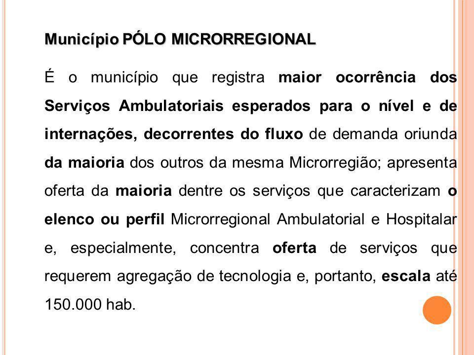 Município PÓLO MICRORREGIONAL É o município que registra maior ocorrência dos Serviços Ambulatoriais esperados para o nível e de internações, decorren