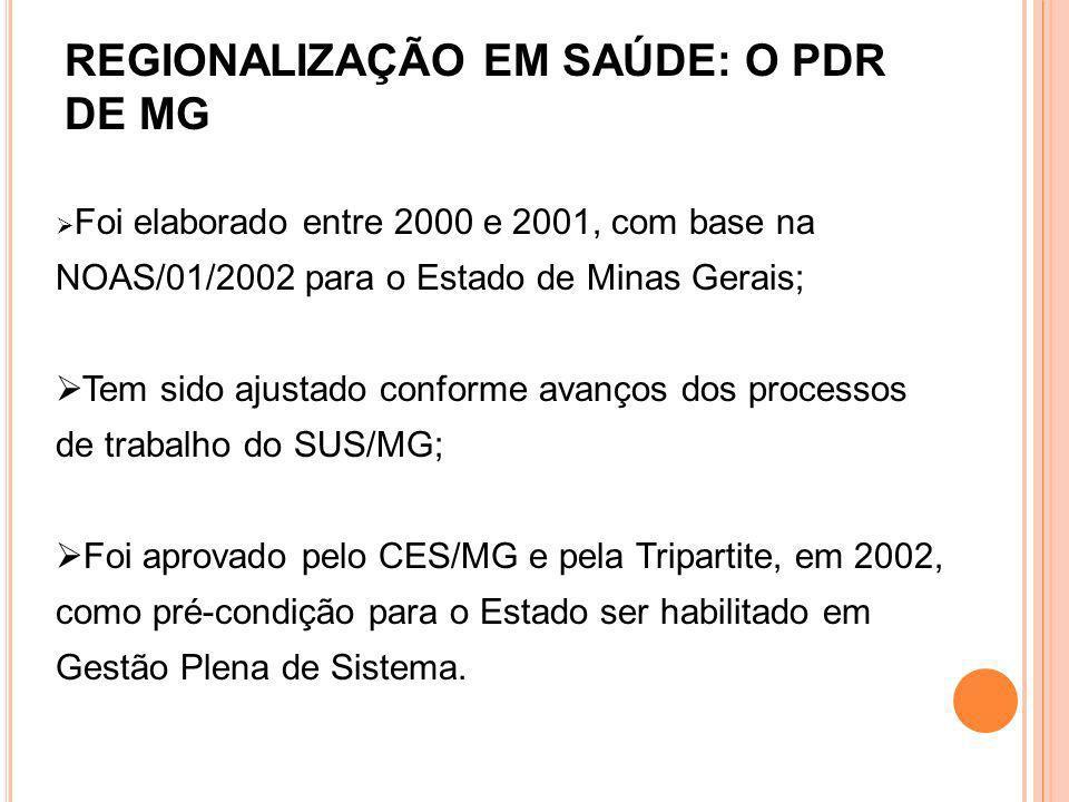 REGIONALIZAÇÃO EM SAÚDE: O PDR DE MG Foi elaborado entre 2000 e 2001, com base na NOAS/01/2002 para o Estado de Minas Gerais; Tem sido ajustado confor