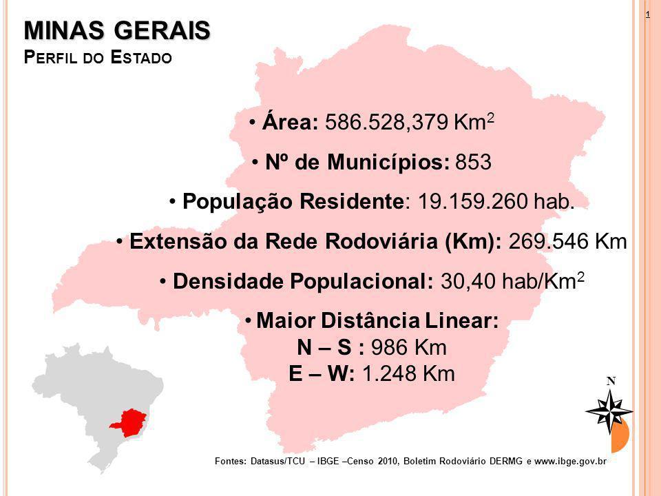 Fontes: Datasus/TCU – IBGE –Censo 2010, Boletim Rodoviário DERMG e www.ibge.gov.br Área: 586.528,379 Km 2 Nº de Municípios: 853 População Residente: 1