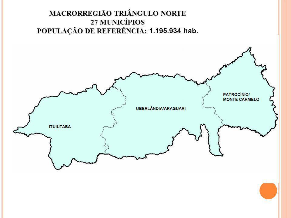 MACRORREGIÃO TRIÂNGULO NORTE 27 MUNICÍPIOS POPULAÇÃO DE REFERÊNCIA: POPULAÇÃO DE REFERÊNCIA: 1.195.934 hab.