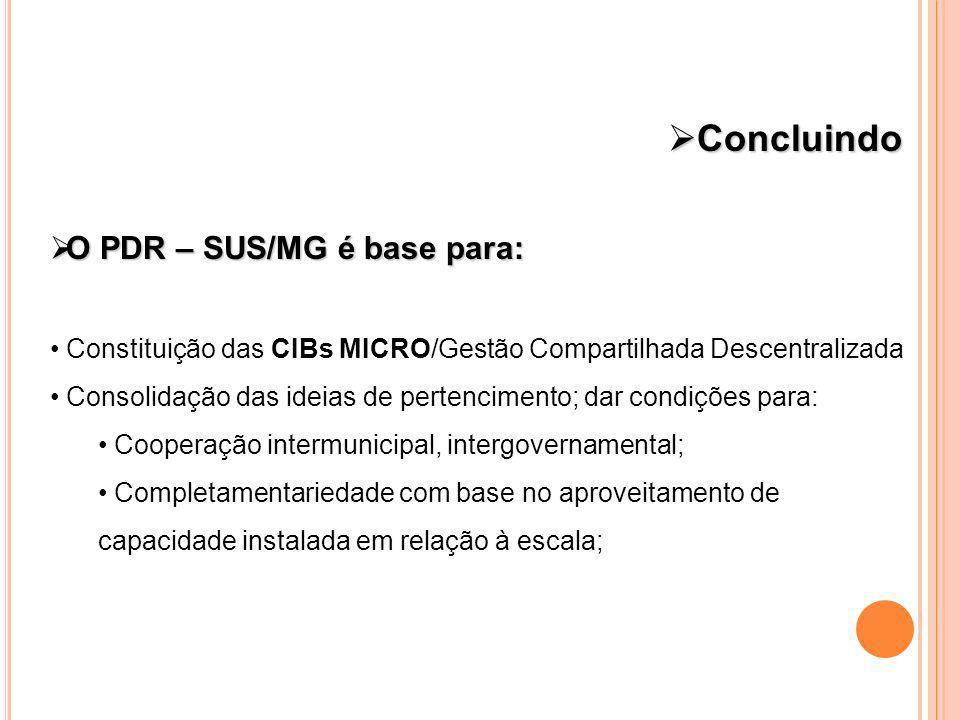 Concluindo Concluindo O PDR – SUS/MG é base para: O PDR – SUS/MG é base para: Constituição das CIBs MICRO/Gestão Compartilhada Descentralizada Consoli