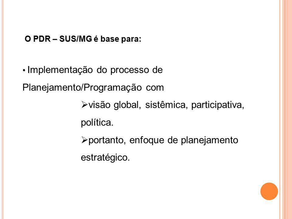 O PDR – SUS/MG é base para: O PDR – SUS/MG é base para: I Implementação do processo de Planejamento/Programação com visão global, sistêmica, participa