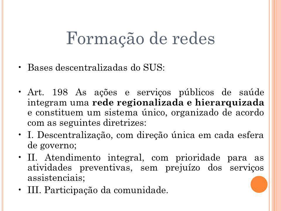 Formação de redes Bases descentralizadas do SUS: Art. 198 As ações e serviços públicos de saúde integram uma rede regionalizada e hierarquizada e cons