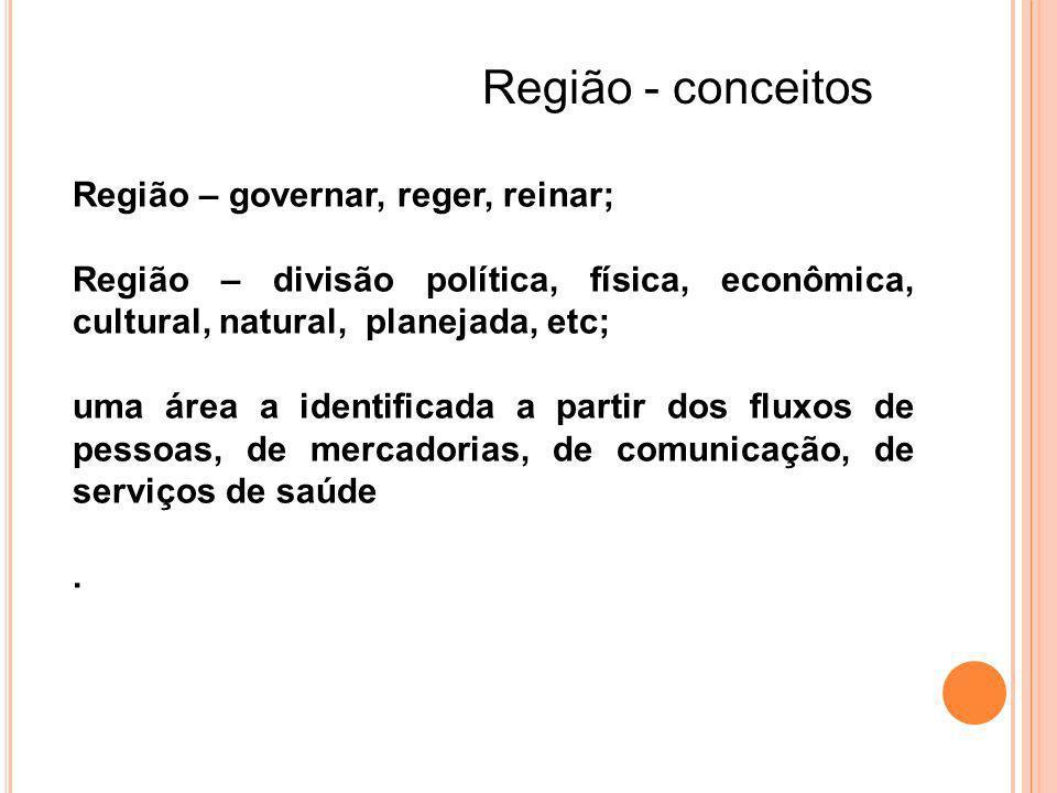 Região – governar, reger, reinar; Região – divisão política, física, econômica, cultural, natural, planejada, etc; uma área a identificada a partir do