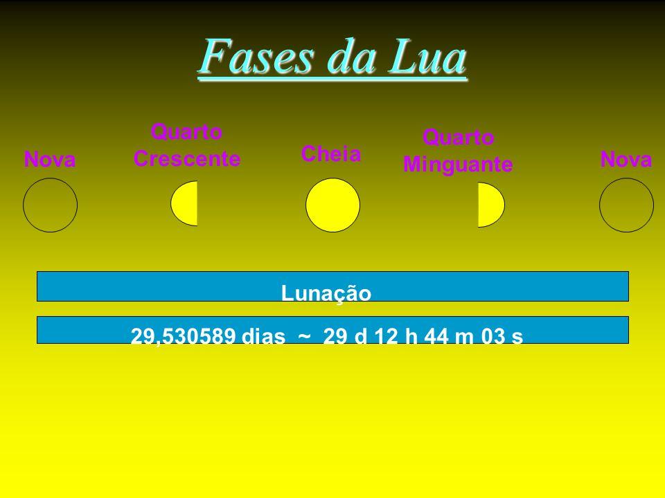Fases da Lua Lunação 29,530589 dias ~ 29 d 12 h 44 m 03 s Nova Quarto Crescente Quarto Minguante Nova Cheia