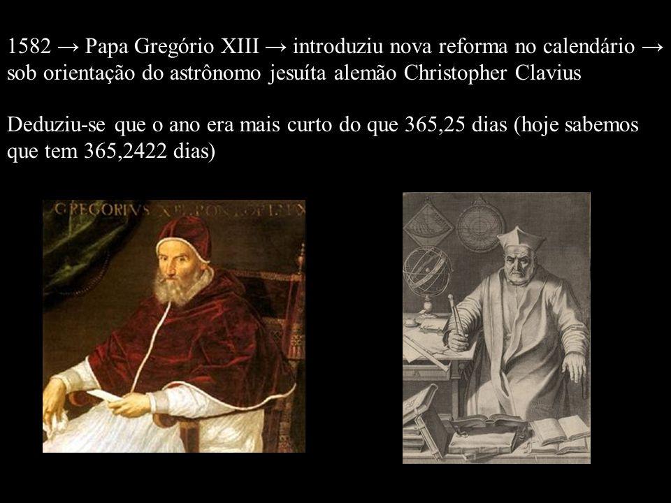 1582 Papa Gregório XIII introduziu nova reforma no calendário sob orientação do astrônomo jesuíta alemão Christopher Clavius Deduziu-se que o ano era