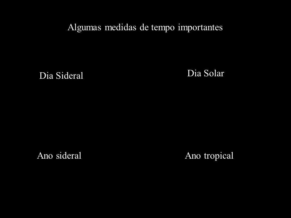 Algumas medidas de tempo importantes Dia Sideral Dia Solar Ano sideralAno tropical
