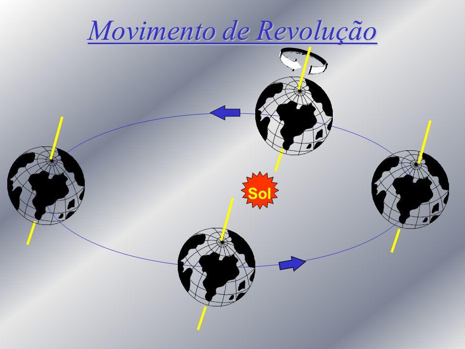 Movimento de Revolução Sol