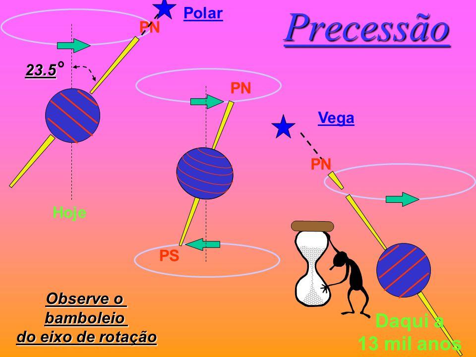 Precessão Hoje PN Daqui a 13 mil anos PN PS Observe o bamboleio do eixo de rotação 23.5 Polar Vega