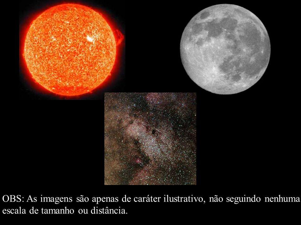 OBS: As imagens são apenas de caráter ilustrativo, não seguindo nenhuma escala de tamanho ou distância.