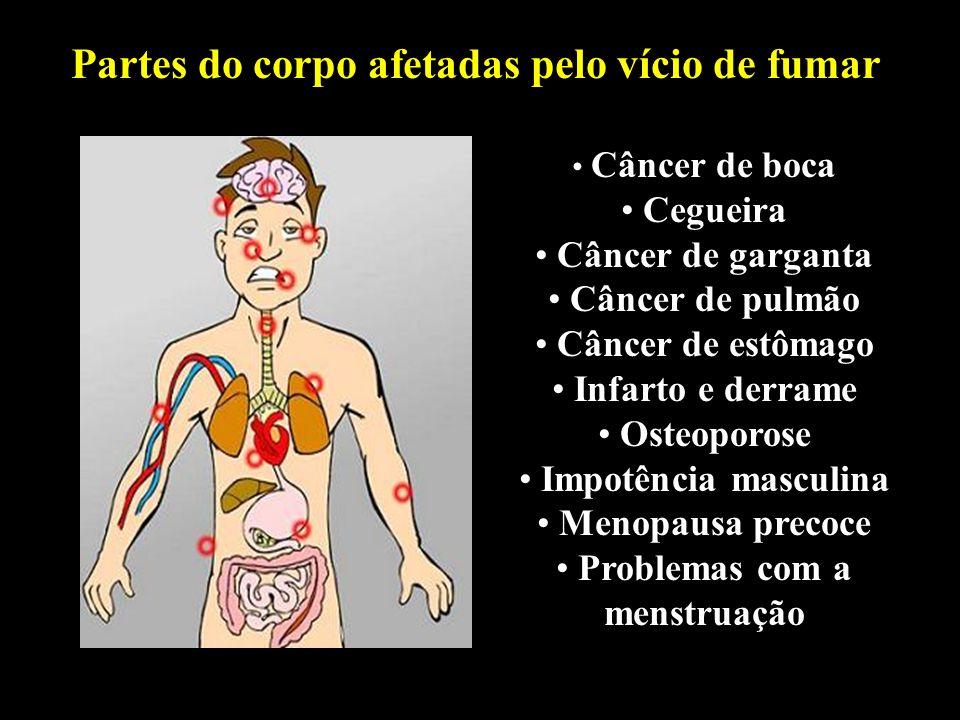 Professor: Deiber Partes do corpo afetadas pelo vício de fumar Câncer de boca Cegueira Câncer de garganta Câncer de pulmão Câncer de estômago Infarto