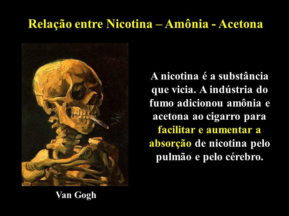Professor: Deiber Relação entre Nicotina – Amônia - Acetona A nicotina é a substância que vicia. A indústria do fumo adicionou amônia e acetona ao cig