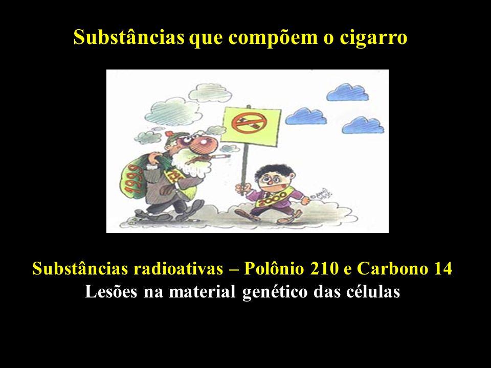 Professor: Deiber Substâncias que compõem o cigarro Substâncias radioativas – Polônio 210 e Carbono 14 Lesões na material genético das células