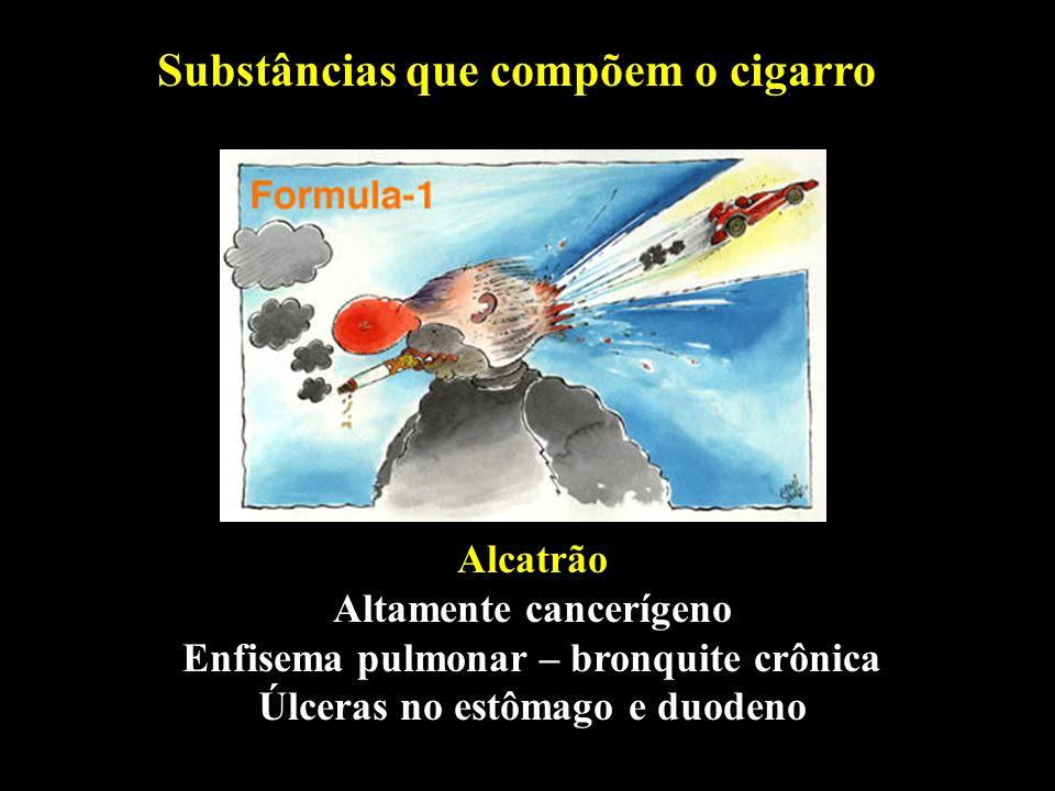 Professor: Deiber Substâncias que compõem o cigarro Metais pesados (chumbo e cádmio) 1 a 2 miligramas por cigarro Concentram-se no fígado, rins e pulmões Perda da ventilação pulmonar, Enfisema, fibrose pulmonar, hipertensão.
