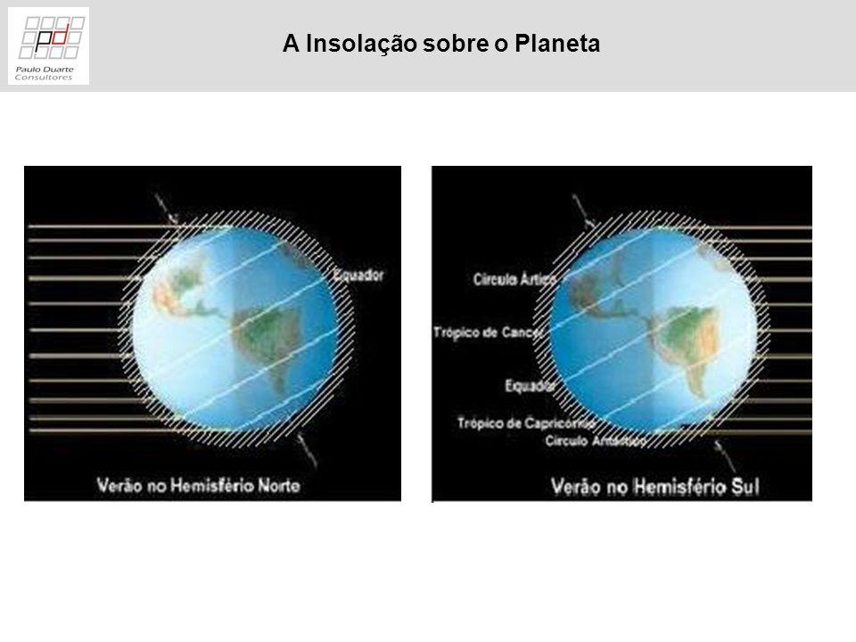 A Insolação sobre o Planeta