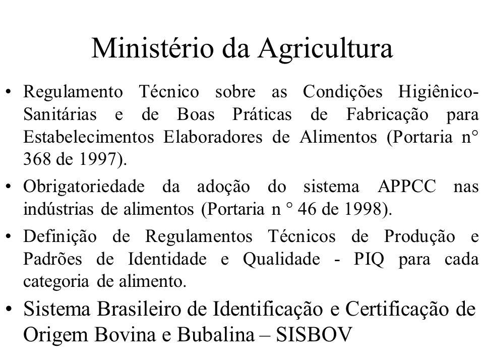 Ministério da Agricultura Regulamento Técnico sobre as Condições Higiênico- Sanitárias e de Boas Práticas de Fabricação para Estabelecimentos Elaborad