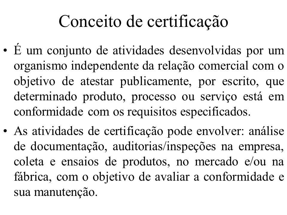 Conceito de certificação É um conjunto de atividades desenvolvidas por um organismo independente da relação comercial com o objetivo de atestar public
