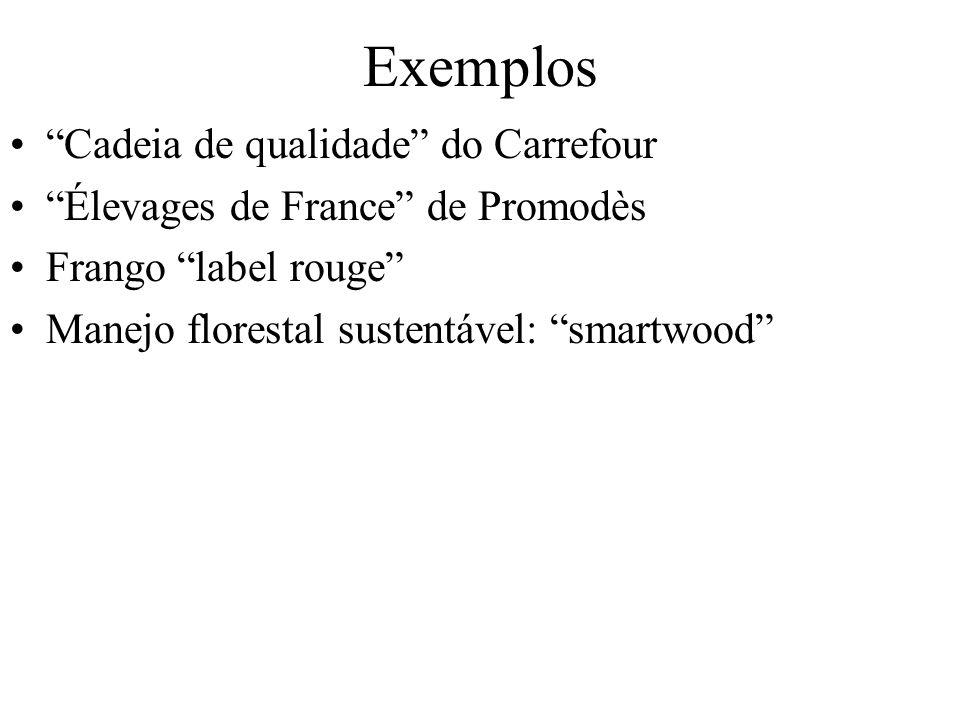 Exemplos Cadeia de qualidade do Carrefour Élevages de France de Promodès Frango label rouge Manejo florestal sustentável: smartwood