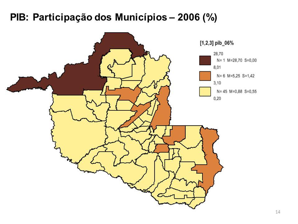 14 PIB: Participação dos Municípios – 2006 (%)